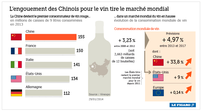 chine-vin.png