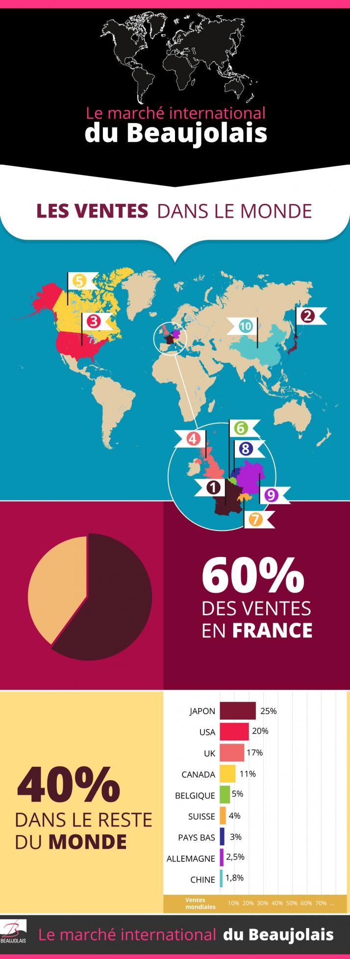 2-le_marche_international_du_beaujolais.png