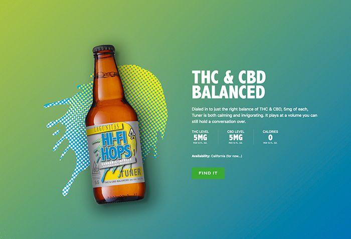 En Californie, il est possible de trouver les boissons de la gamme Hi-Fi Hops d'Heineken. La promesse du produit? Zéro alcool, zéro calorie, zéro glucide mais du houblon et du THC/CBD.