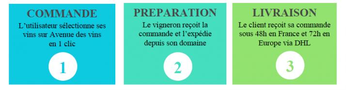 avenue_des_vins.png