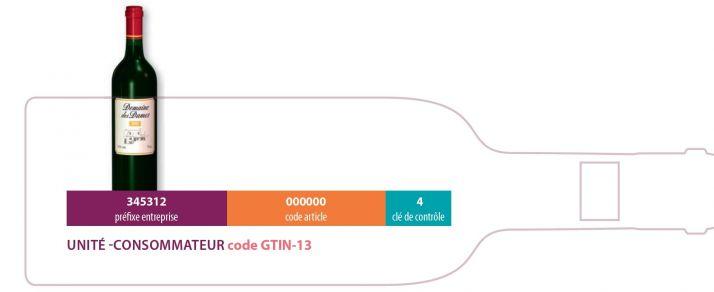 code_gtin-13_unite_de_consommateur_de_gs1.jpg