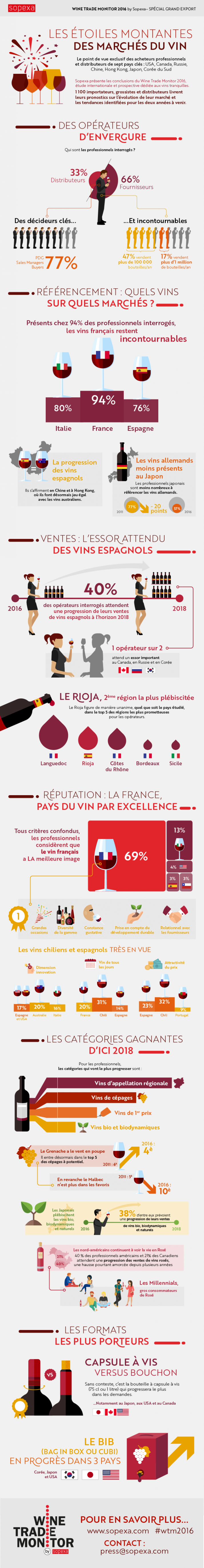 infographie-wtm2016-fr_20161013.png