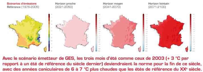 Scénario émetteur de GES. Source : Drias/Ministère de la transition écologique et solidaire – données du modèle Aladin de Météo France