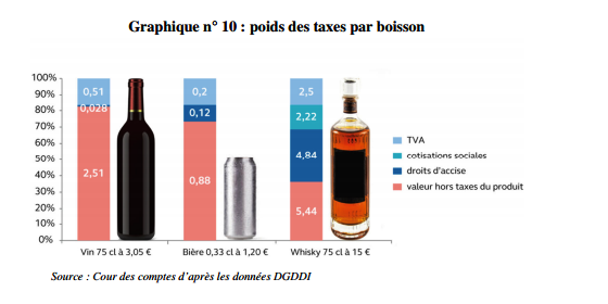 taxe_alcool.png