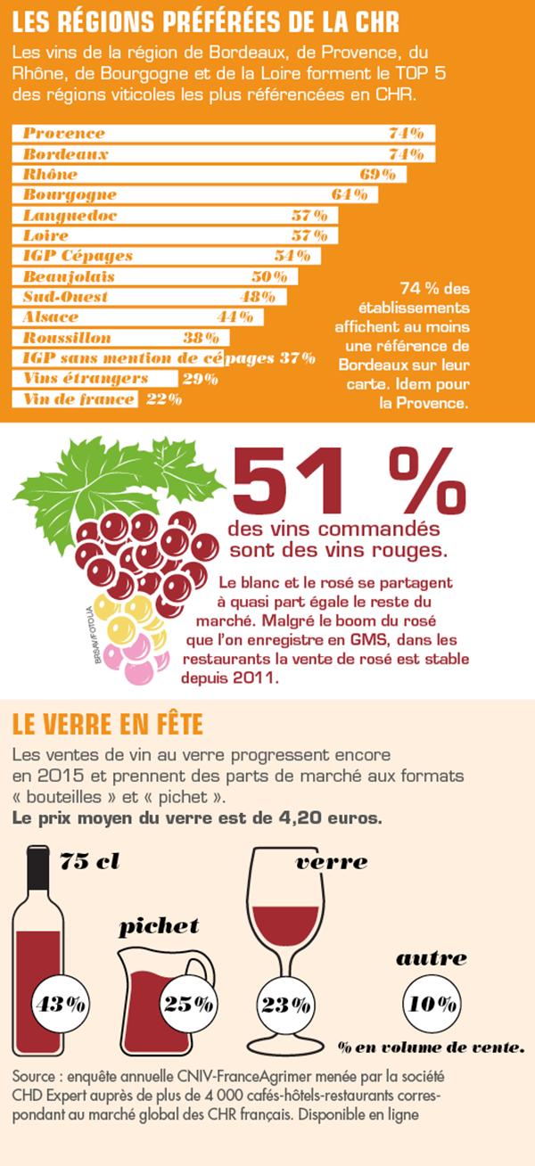 vin_et_restauration.png