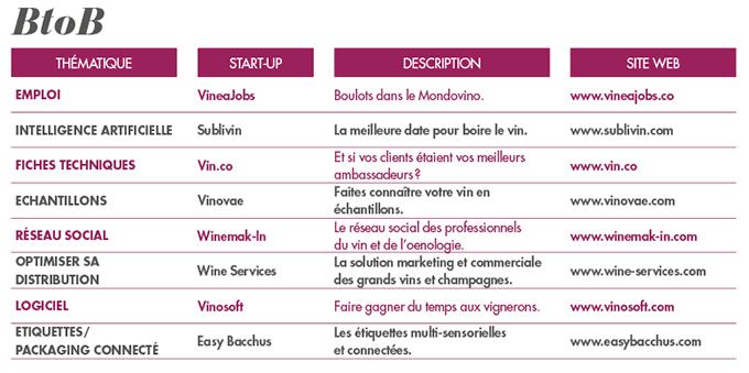 winetech_btob.png