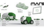 Le constructeur allemand s'est lancé dans un projet  de robots autonomes. Crédit : Agco-Fendt