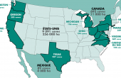 Qui sont les producteurs de vin de l'Amérique du Nord?