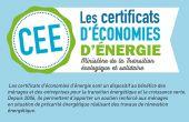 Quels sont les investissements éligibles aux certificats d'économie d'énergie en viticulture ?