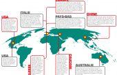 Les cépages résistants dans le monde. Photo : mirda79/fotolia